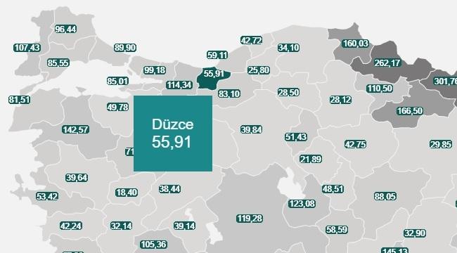 DÜZCE'DE VAKA SAYISI ARTIYOR